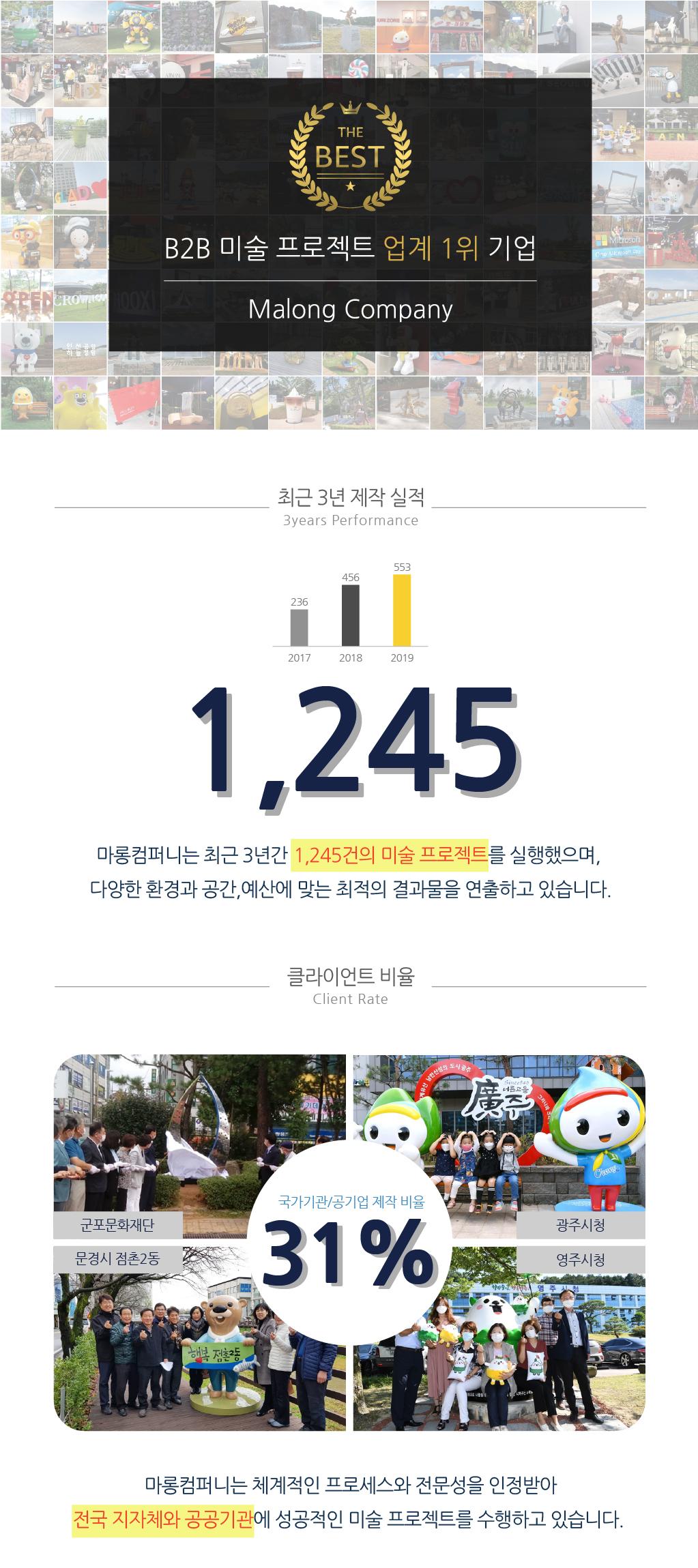 월악산 국립공원 깃대종 산양 frp 캐릭터 조형물 제작